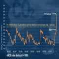 evidencia-del-cambio-climatico-nasa-co2