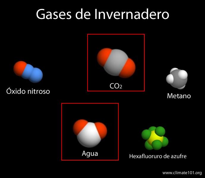 gases de tipo invernadero
