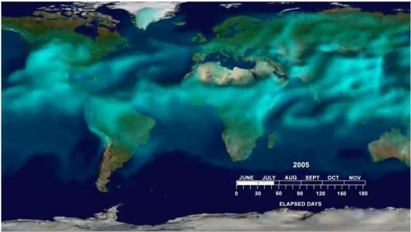 Vapor de agua, calentamiento global